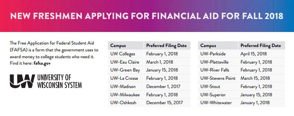 Uw Madison Application >> Preferred Financial Aid Filing Dates For Your Seniors Uw Help